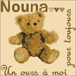 Diagramme Ours Nouna
