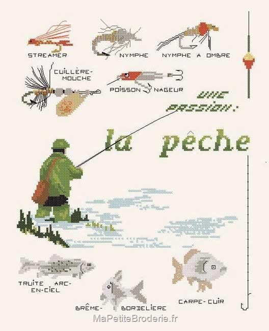 Vidéo de la pêche russe labynkyr